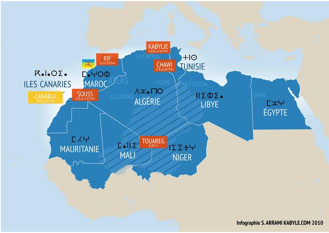 De Imazighen (Berbers)